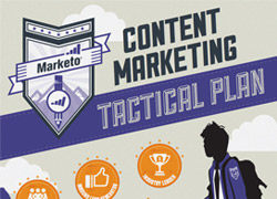 Content Marketing Tactical Plan 250x180