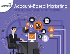 Account Based Marketing cover