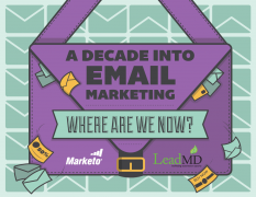 Decade into email marketing