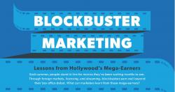 Blockbuster Marketing snip