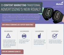 Content marketing versus traditional advertising thumbnail
