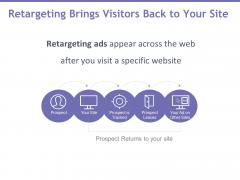 Marketo Ad Bridge Thumbnail