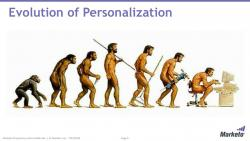 change the face of b2c marketing with personalization 6 1024